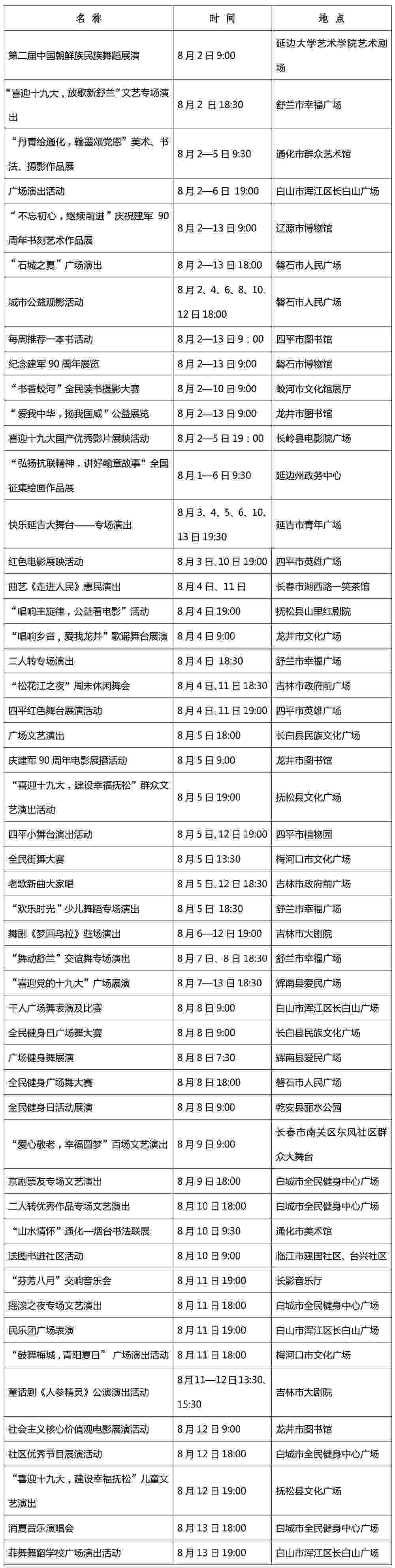 第四届吉林省市民文化节近期主要活动推介