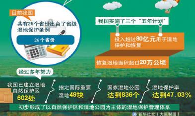 26省份出台省级湿地保护条例
