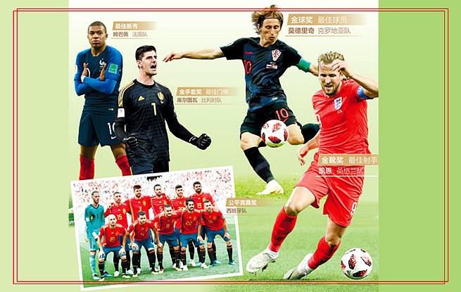 俄罗斯世界杯32强排名