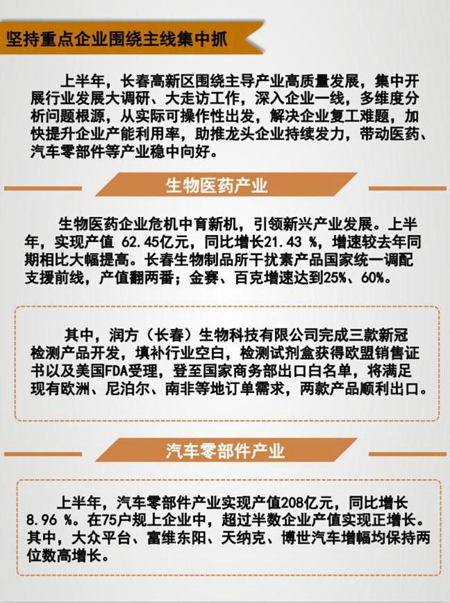 图解新闻 长春高新区改革创新焕发经济活力